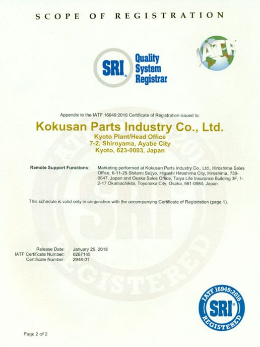 ISO/TS16949 Certification